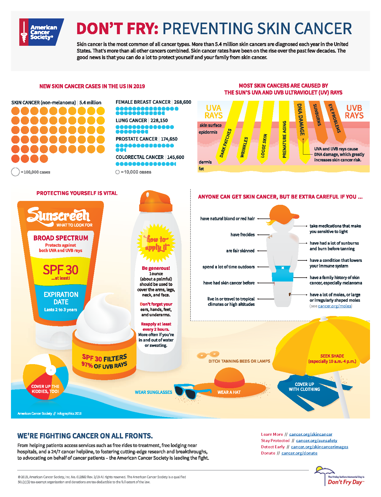 Don't Fry: Preventing Skin Cancer